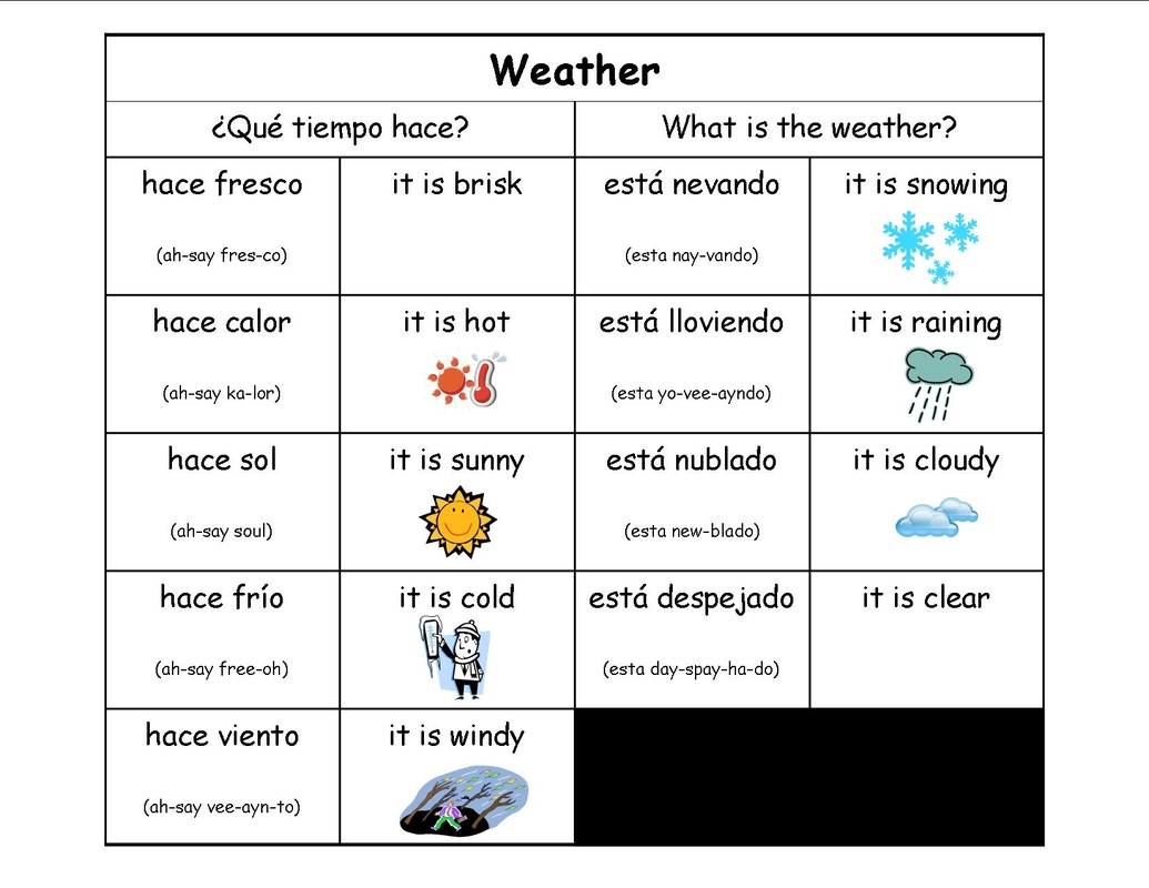 Workbooks weather expressions in spanish worksheets : Chapter 9 El Invierno Y El Verano - Lessons - Tes Teach